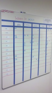 """The """"appreciation board"""" - each employee puts up his initials when he notices another employee living the firm's values, such as """"going the extra mile."""""""